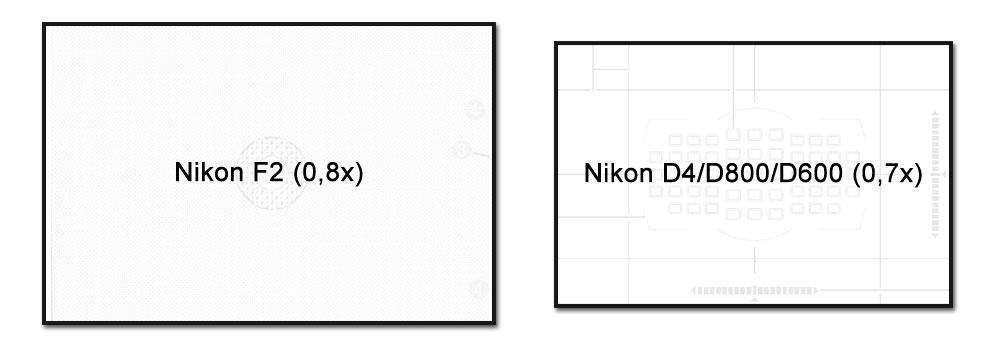 Unterschied Suchergröße zwischen Nikon FM2 und Nikon D4/D800/D600