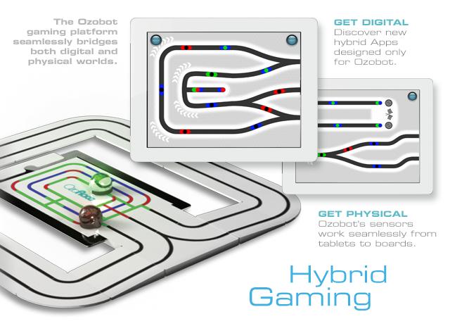 Ein Hybrid-Spielkonzept. iPad und Fahrbahn werden kombiniert. (Bild: Kickstarter / © Ozobot)