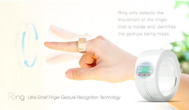 Der Ring verspricht ein extrem genaues Tracking (Bild: kickstarter/© Logbar inc.)