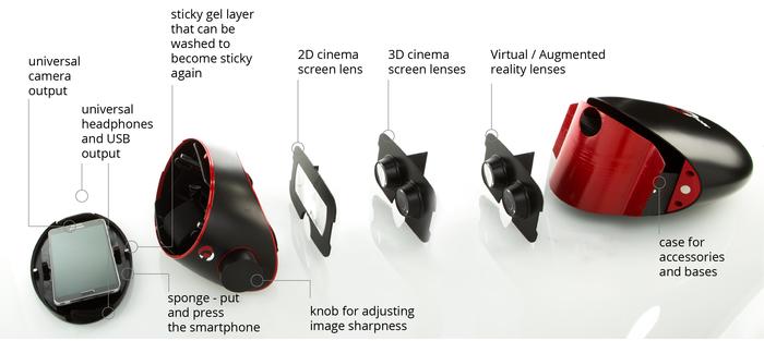 Für jedes Medium die richtige Linse - die Cmoar VR-Brille für Smartphones (Bild: kickstarter/©Cmoar LTD)
