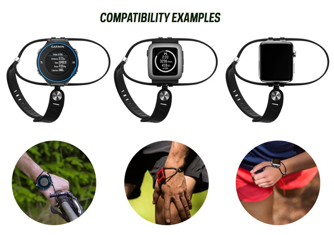 Das etwas andere Sport-Uhren-Armband - SWIFT (Bild: kickstarter/ © getedgegear.com)