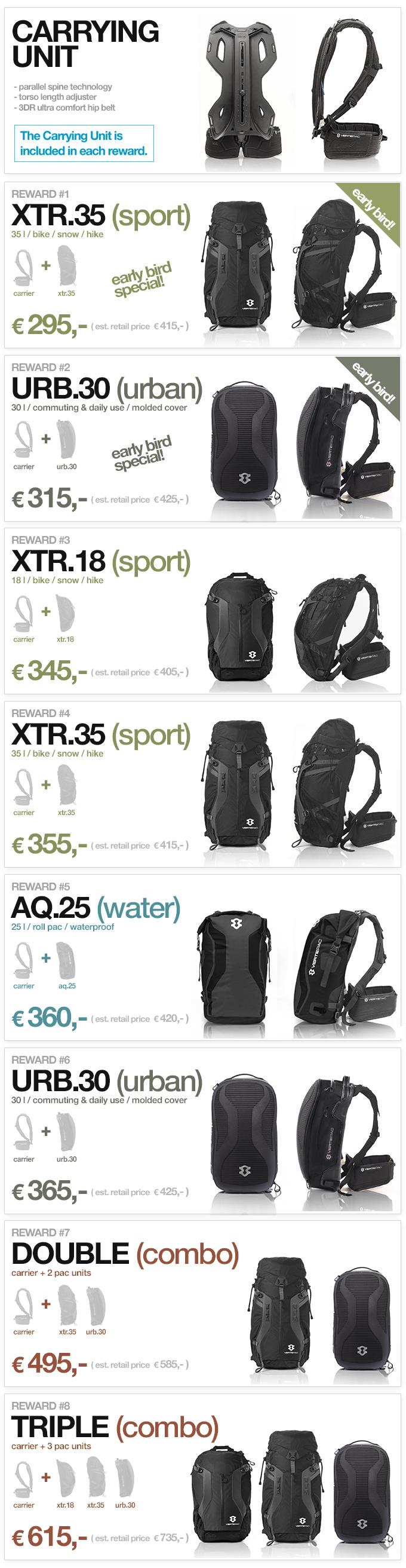 Die Preise im Überblick (Bild: kickstarter/© VERTEPAC)