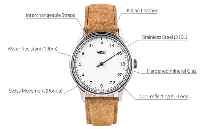 Ein Zeiger, 24 Stunden - Wundrwatch (Bild: kickstarter/© Wundr)
