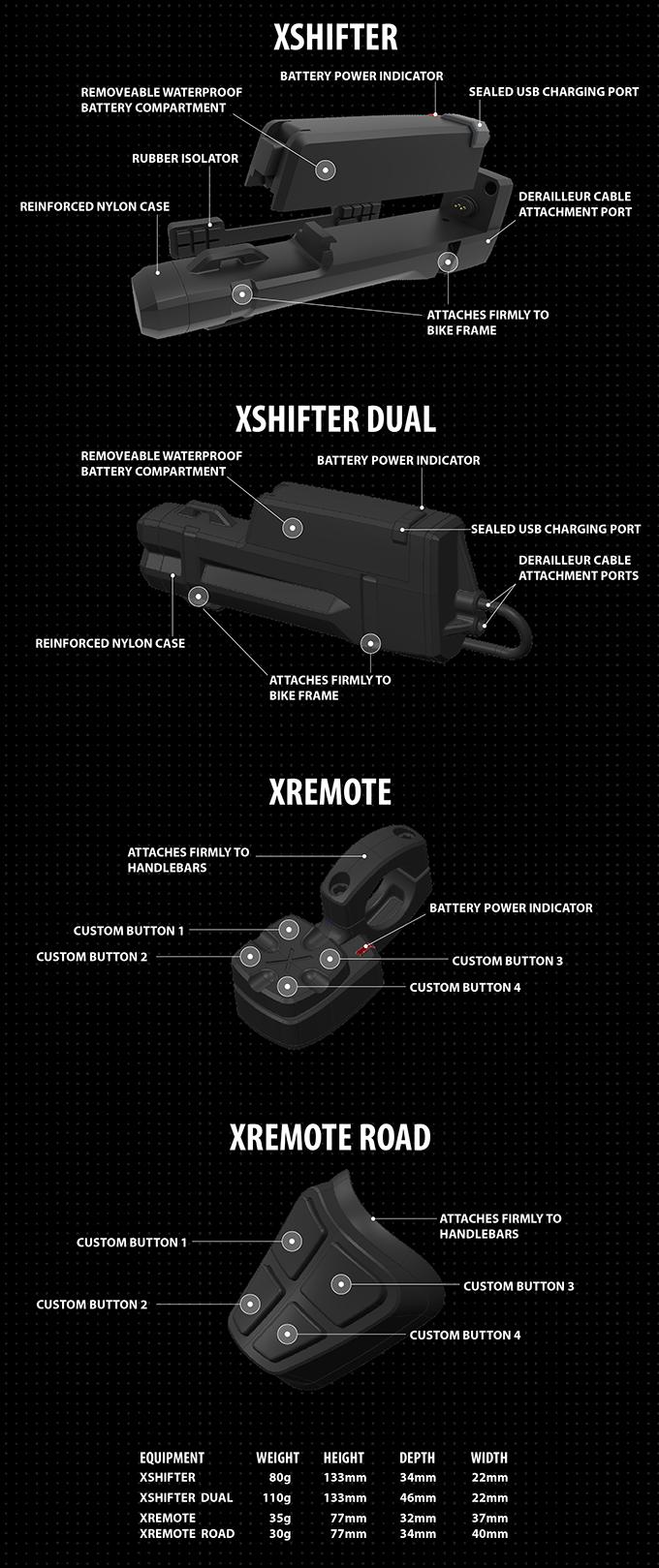 Ein Überblick über die Komponenten (Bild: kickstarter/© Paul Gallagher)